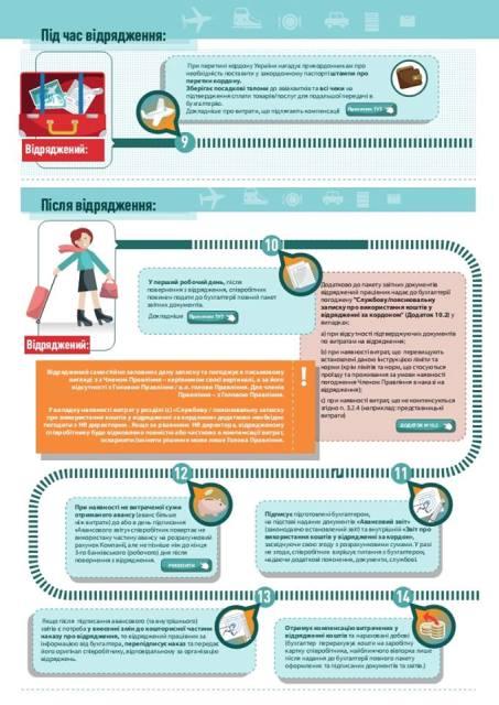 Разработка инфографики, АХА Страхование